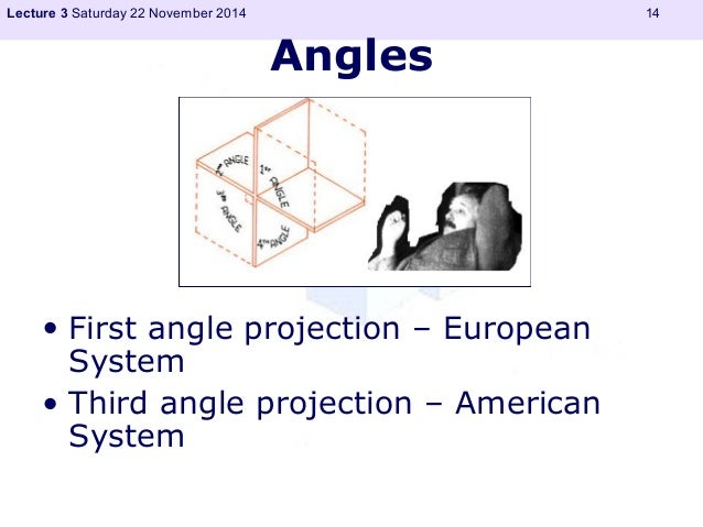 Lecture 3 Saturday 22 November 2014 14  Angles  • First angle projection – European  System  • Third angle projection – Am...