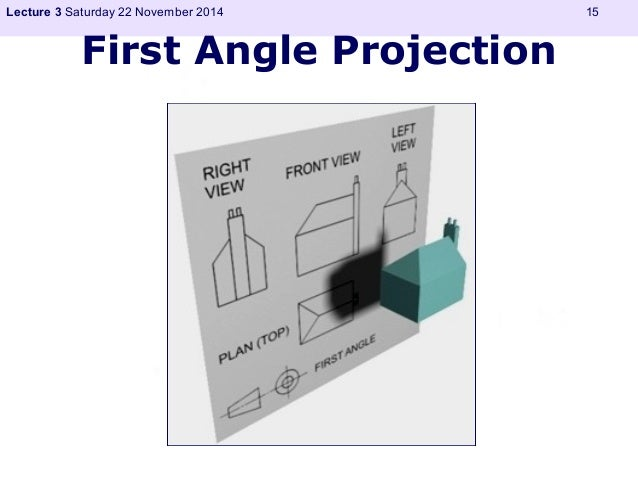 Lecture 3 Saturday 22 November 2014 15  First Angle Projection