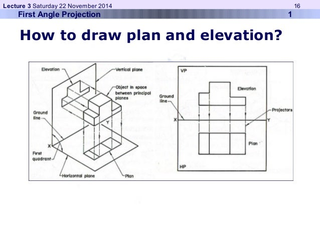 Lecture 3 Saturday 22 November 2014 16  First Angle Projection 1  How to draw plan and elevation?