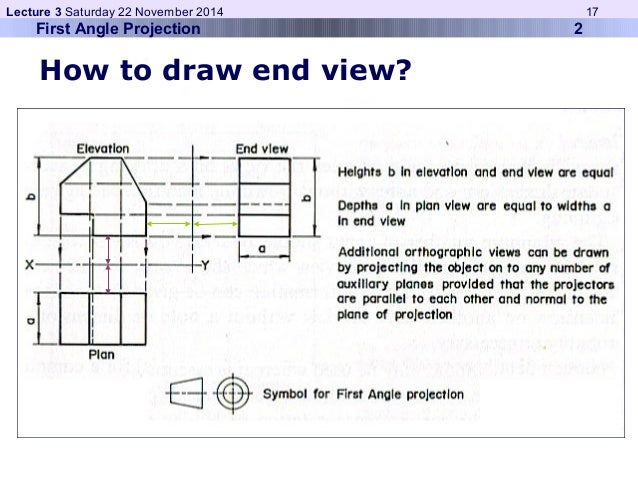 Lecture 3 Saturday 22 November 2014 17  First Angle Projection 2  How to draw end view?