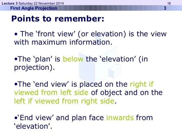 Lecture 3 Saturday 22 November 2014 18  First Angle Projection 3  Points to remember:  • The 'front view' (or elevation) i...