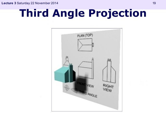 Lecture 3 Saturday 22 November 2014 19  Third Angle Projection