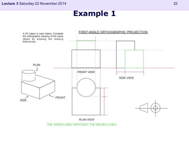 Lecture 3 Saturday 22 November 2014 23  Example 1