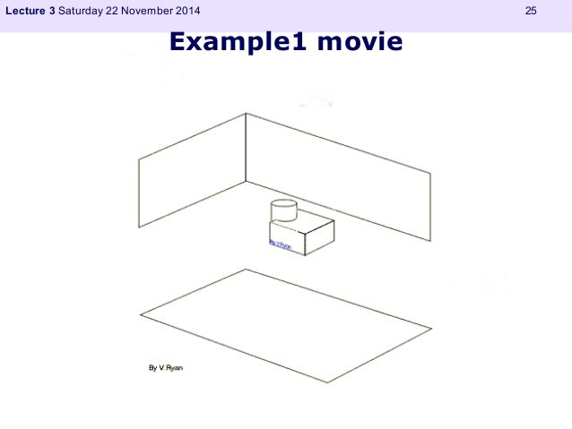 Lecture 3 Saturday 22 November 2014 25  Example1 movie