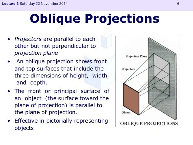 Lecture 3 Saturday 22 November 2014 6  Oblique Projections  • Projectors are parallel to each  other but not perpendicular...