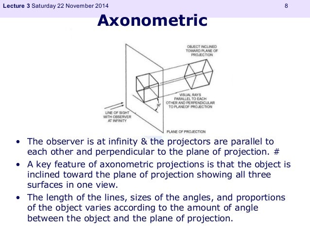 Lecture 3 Saturday 22 November 2014 8  Axonometric  • The observer is at infinity & the projectors are parallel to  each o...