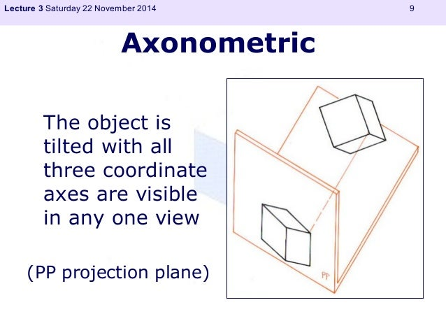 Lecture 3 Saturday 22 November 2014 9  Axonometric  The object is  tilted with all  three coordinate  axes are visible  in...