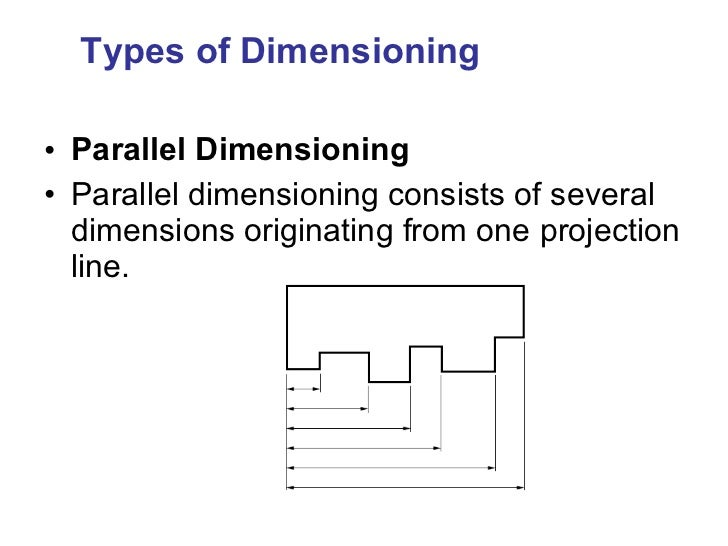 Types of Dimensioning <ul><li>Parallel Dimensioning </li></ul><ul><li>Parallel dimensioning consists of several dimensions...