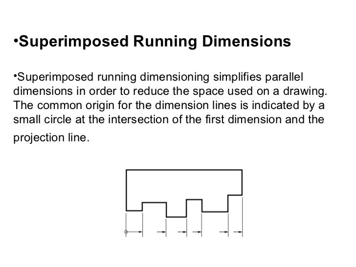 <ul><li>Superimposed Running Dimensions </li></ul><ul><li>Superimposed running dimensioning simplifies parallel dimensions...