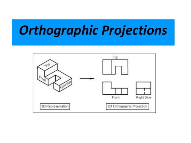 Orthographic projection by madhur