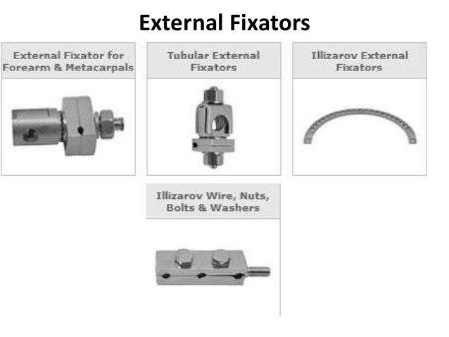 External Fixators