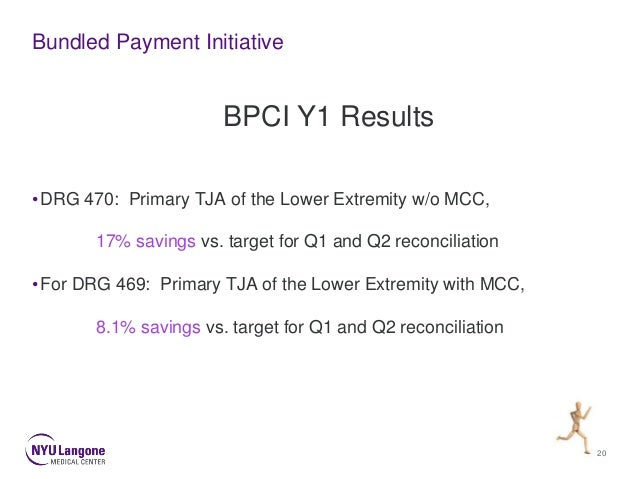 NYU Langone Medical Center's TJA BPCI Experience: Lessons in