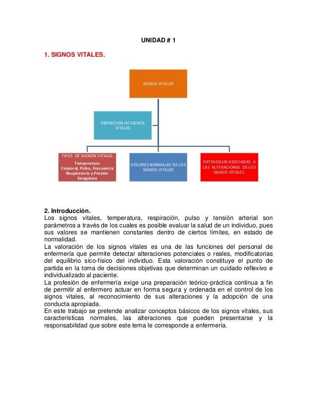 UNIDAD # 1 1. SIGNOS VITALES.  SIGNOS VITALES  DEFINICION DE SIGNOS VITALES  TIPOS DE SIGNON VITALES Temperatura Corporal,...