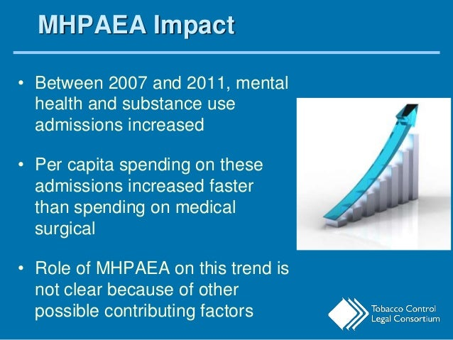 Insurance Coverage of Tobacco Cessation under the ...