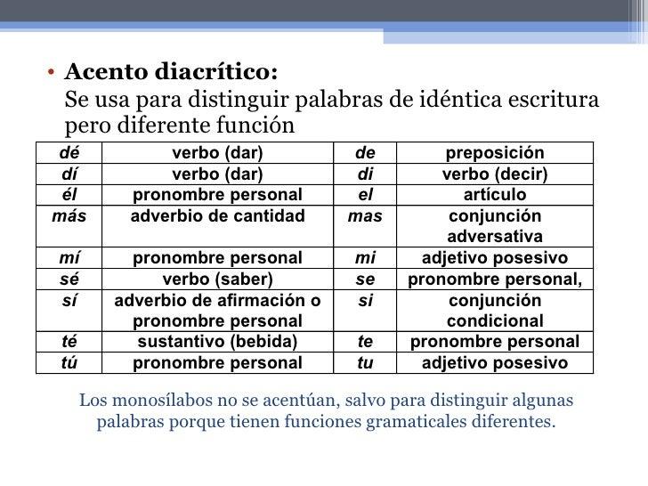 <ul><li>Acento diacrítico:  </li></ul><ul><li>Se usa para distinguir palabras de idéntica escritura pero diferente función...