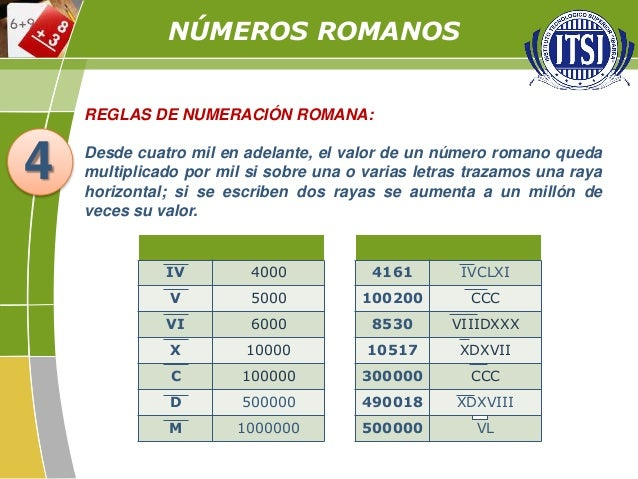 Ortografía De Números