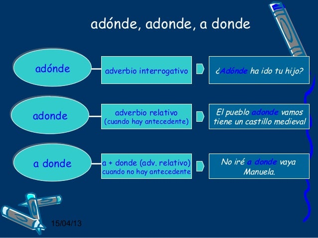 Ortografía formas homófonas