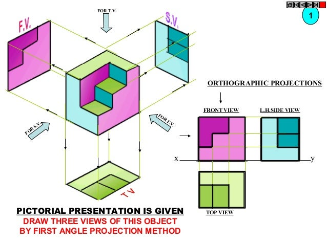 FOR T.V.  1  ORTHOGRAPHIC PROJECTIONS  R FO  . S.V  FO R  FRONT VIEW  L.H.SIDE VIEW  F. V.  x  PICTORIAL PRESENTATION IS G...
