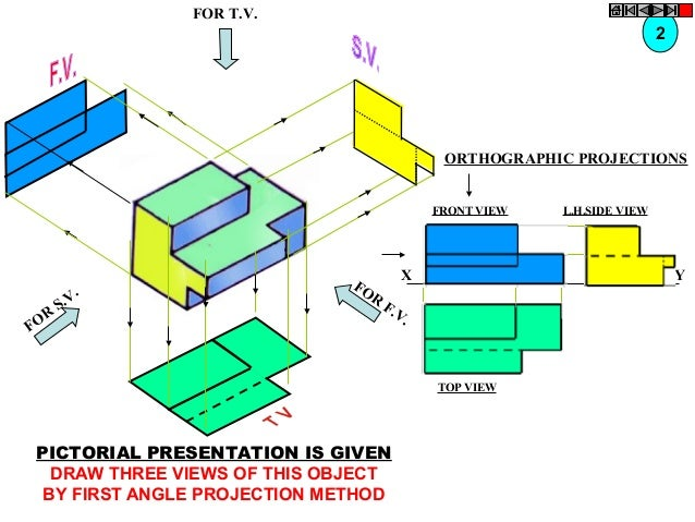FOR T.V.  2  ORTHOGRAPHIC PROJECTIONS FRONT VIEW  R FO  . .V S  FO R  X  Y  F. V.  TOP VIEW  PICTORIAL PRESENTATION IS GIV...