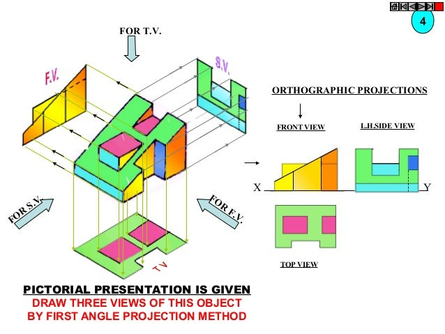 4  FOR T.V.  ORTHOGRAPHIC PROJECTIONS  FRONT VIEW  R FO  . S. V  FO R  X  Y  F. V.  TOP VIEW  PICTORIAL PRESENTATION IS GI...