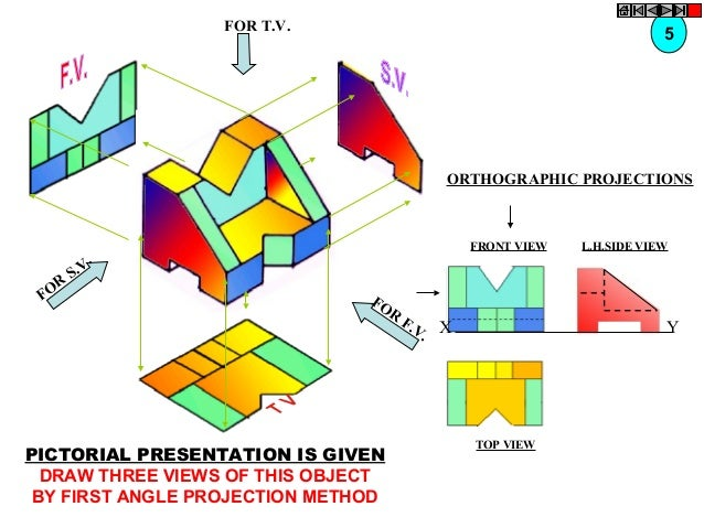 FOR T.V.  5  ORTHOGRAPHIC PROJECTIONS  R FO  FRONT VIEW  . .V S  FO R  PICTORIAL PRESENTATION IS GIVEN DRAW THREE VIEWS OF...