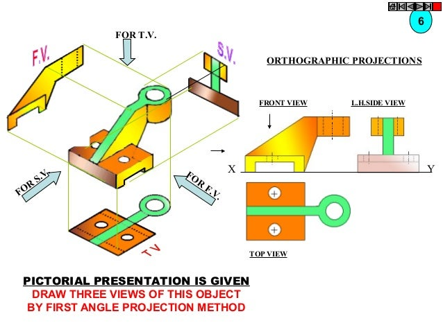 6 FOR T.V. ORTHOGRAPHIC PROJECTIONS  FRONT VIEW  R FO  . .V S  FO R  X  L.H.SIDE VIEW  Y  F. V.  TOP VIEW  PICTORIAL PRESE...