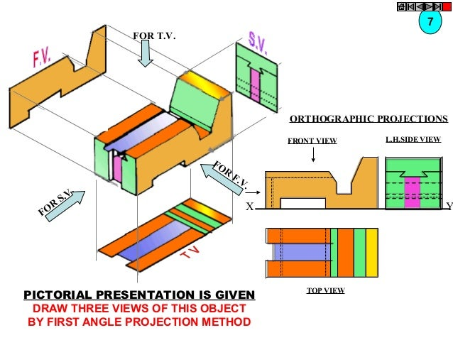 7 FOR T.V.  ORTHOGRAPHIC PROJECTIONS FRONT VIEW  FO R R FO  . .V S  L.H.SIDE VIEW  F. V.  X  PICTORIAL PRESENTATION IS GIV...