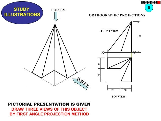 STUDY Z ILLUSTRATIONS  8  FOR T.V. ORTHOGRAPHIC PROJECTIONS  FRONT VIEW 50  X  Y  20  FO R  25  F. V. 25  20  TOP VIEW  PI...