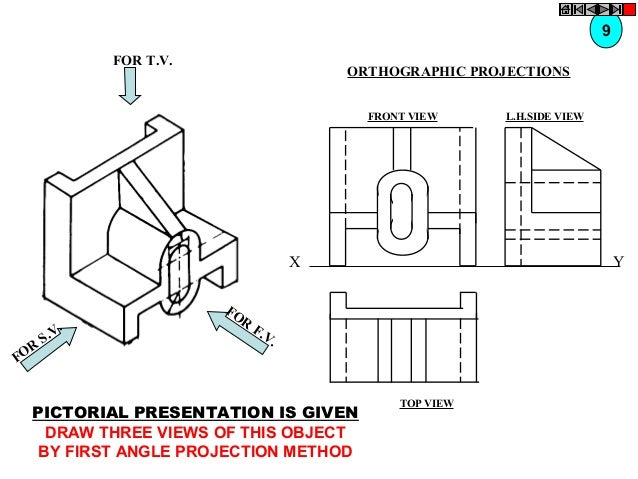 9 FOR T.V.  ORTHOGRAPHIC PROJECTIONS FRONT VIEW  X  R FO  . S. V  FO R  Y  F. V.  PICTORIAL PRESENTATION IS GIVEN DRAW THR...