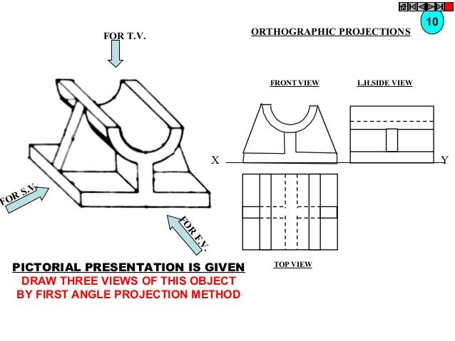 ORTHOGRAPHIC PROJECTIONS  FOR T.V.  FRONT VIEW  X  L.H.SIDE VIEW  Y  . S.V R FO  R FO V. F.  PICTORIAL PRESENTATION IS GIV...