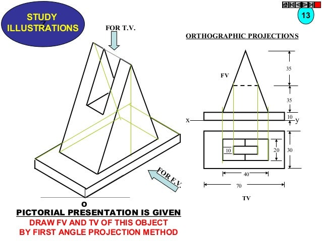 13  STUDY Z ILLUSTRATIONS  FOR T.V. ORTHOGRAPHIC PROJECTIONS  35  FV  35 10  x  20  10  FO R  O  F. V.  PICTORIAL PRESENTA...