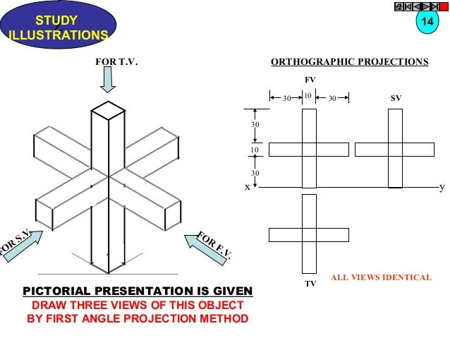 STUDY Z ILLUSTRATIONS  R FO  14  FOR T.V.  ORTHOGRAPHIC PROJECTIONS FV 30  10  30  SV  30 10 30  x  . S. V  FO R  y  F. V....