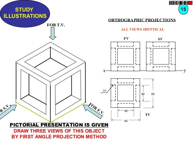 OR  15  STUDY Z ILLUSTRATIONS  ORTHOGRAPHIC PROJECTIONS FOR T.V. ALL VIEWS IDENTICAL FV  SV  y  x  10  . S.V  FO R  F. V. ...