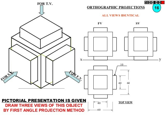 FOR T.V.  ORTHOGRAPHIC PROJECTIONS  16  ALL VIEWS IDENTICAL FV  SV  y  x 10  R FO  . .V S  FO R  F. V.  PICTORIAL PRESENTA...