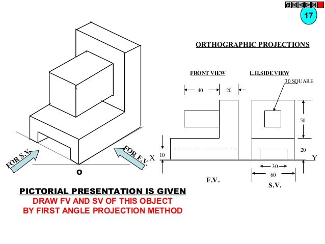 17  ORTHOGRAPHIC PROJECTIONS  FRONT VIEW 40  L.H.SIDE VIEW 30 SQUARE 20  50  R FO  FO R  . S. V  F. X V.  20  10  O  PICTO...