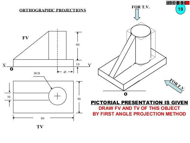 FOR T.V.  ORTHOGRAPHIC PROJECTIONS  18  FV 40  X  O  10  Y  45  30 D  FO R  O  10  50  80  TV  F. V.  PICTORIAL PRESENTATI...