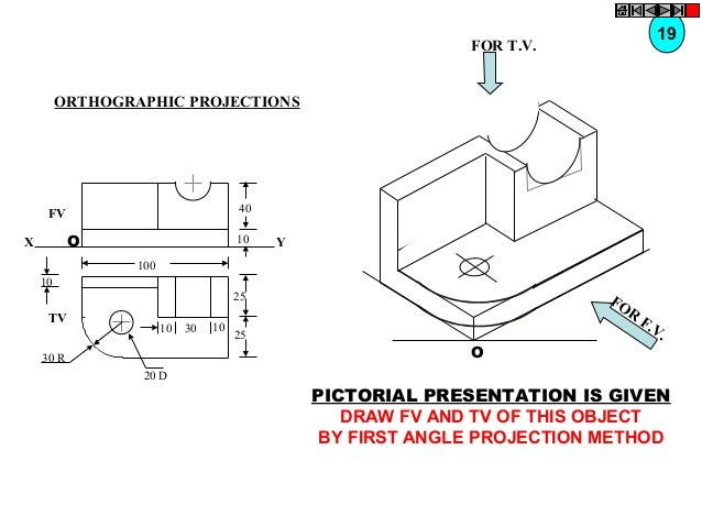 19  FOR T.V.  ORTHOGRAPHIC PROJECTIONS  40  FV  O  X  10  Y  100 10  FO R  25  TV  10  30 R 20 D  30  10  25  O  F. V.  PI...