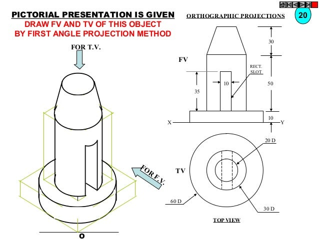 PICTORIAL PRESENTATION IS GIVEN DRAW FV AND TV OF THIS OBJECT BY FIRST ANGLE PROJECTION METHOD  ORTHOGRAPHIC PROJECTIONS  ...