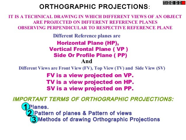 ORTHOGRAPHIC PROJECTIONS : IT IS A TECHNICAL DRAWING IN WHICH DIFFERENT VIEWS OF AN OBJECT ARE PROJECTED ON DIFFERENT REFE...