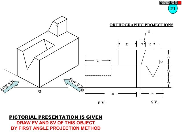 21  ORTHOGRAPHIC PROJECTIONS 10  25  15  25 40  10 25  R FO  FO R  . S.V  O  F. V. O  25 80  F.V.  PICTORIAL PRESENTATION ...