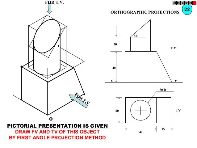 FOR T.V. ORTHOGRAPHIC PROJECTIONS  450  30  FV  40  X  FO R  Y 30 D  F. V. TV  40  O  PICTORIAL PRESENTATION IS GIVEN DRAW...
