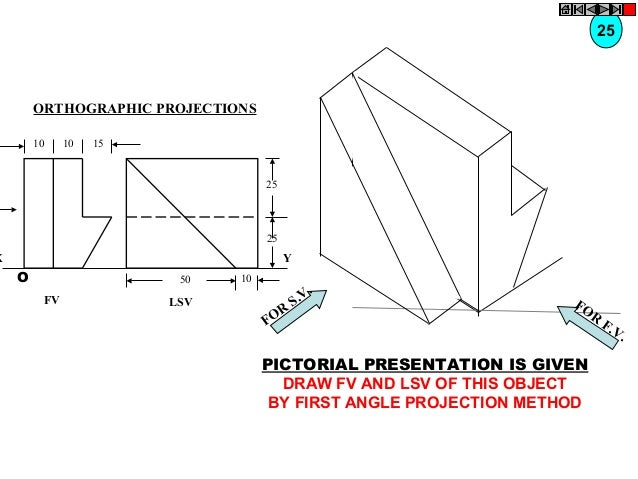 25  ORTHOGRAPHIC PROJECTIONS 10  10  15  25  25  X  Y  O  50  FV  LSV  10  R FO  . .V S  FO R  PICTORIAL PRESENTATION IS G...