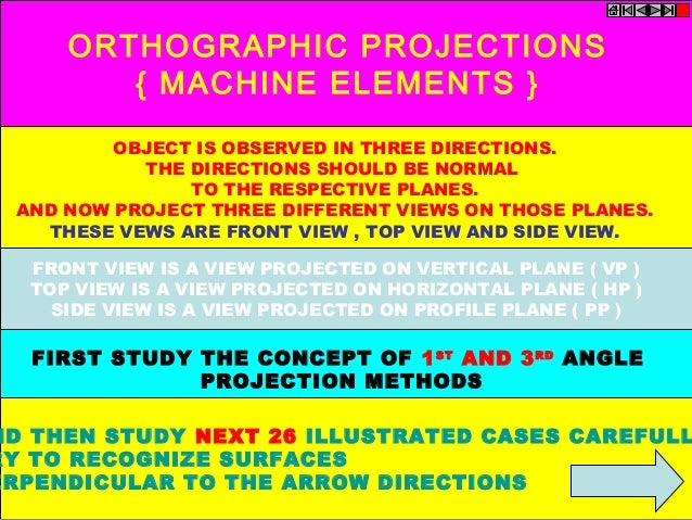 ORTHOGRAPHIC PROJECTIONS { MACHINE ELEMENTS } OBJECT IS OBSERVED IN THREE DIRECTIONS. THE DIRECTIONS SHOULD BE NORMAL TO T...