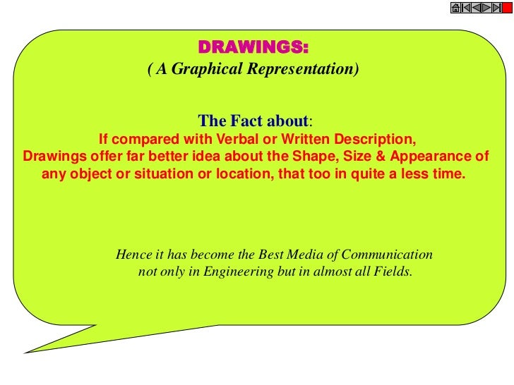 DRAWINGS:                  ( A Graphical Representation)                          The Fact about:          If compared wit...