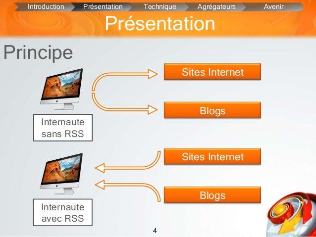 4PrincipePrésentationSites InternetBlogsInternautesans RSSSites InternetBlogsInternauteavec RSSIntroduction Présentation T...