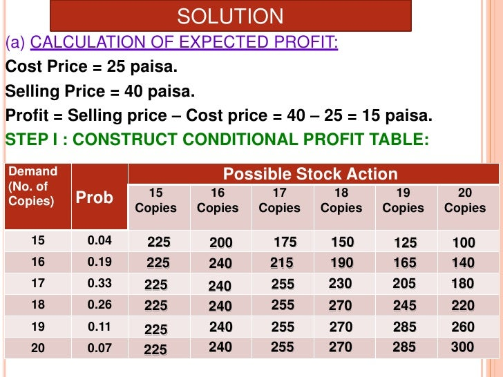 decision making criterion – Profit and Loss Table