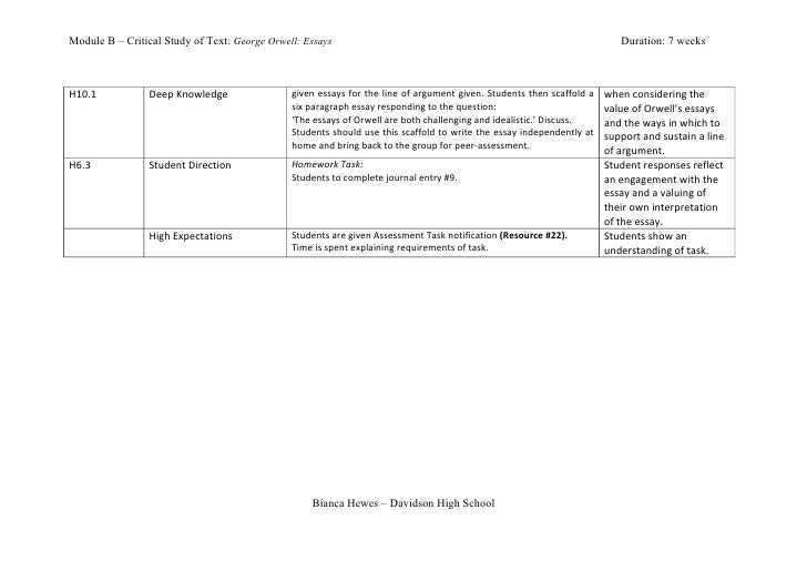 essay scaffold for module b Read a step-by-step guide on how anyone can write a band 6 essay in hsc english see techniques and examples.
