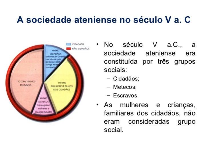 A sociedade ateniense no século V a. C <ul><li>No século V a.C., a sociedade ateniense era constituída por três grupos soc...