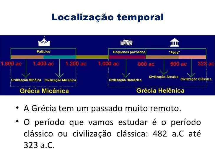 Localização temporal <ul><li>A Grécia tem um passado muito remoto. </li></ul><ul><li>O período que vamos estudar é o perío...