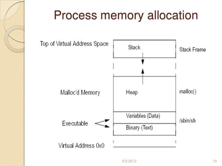 Process and memory managment